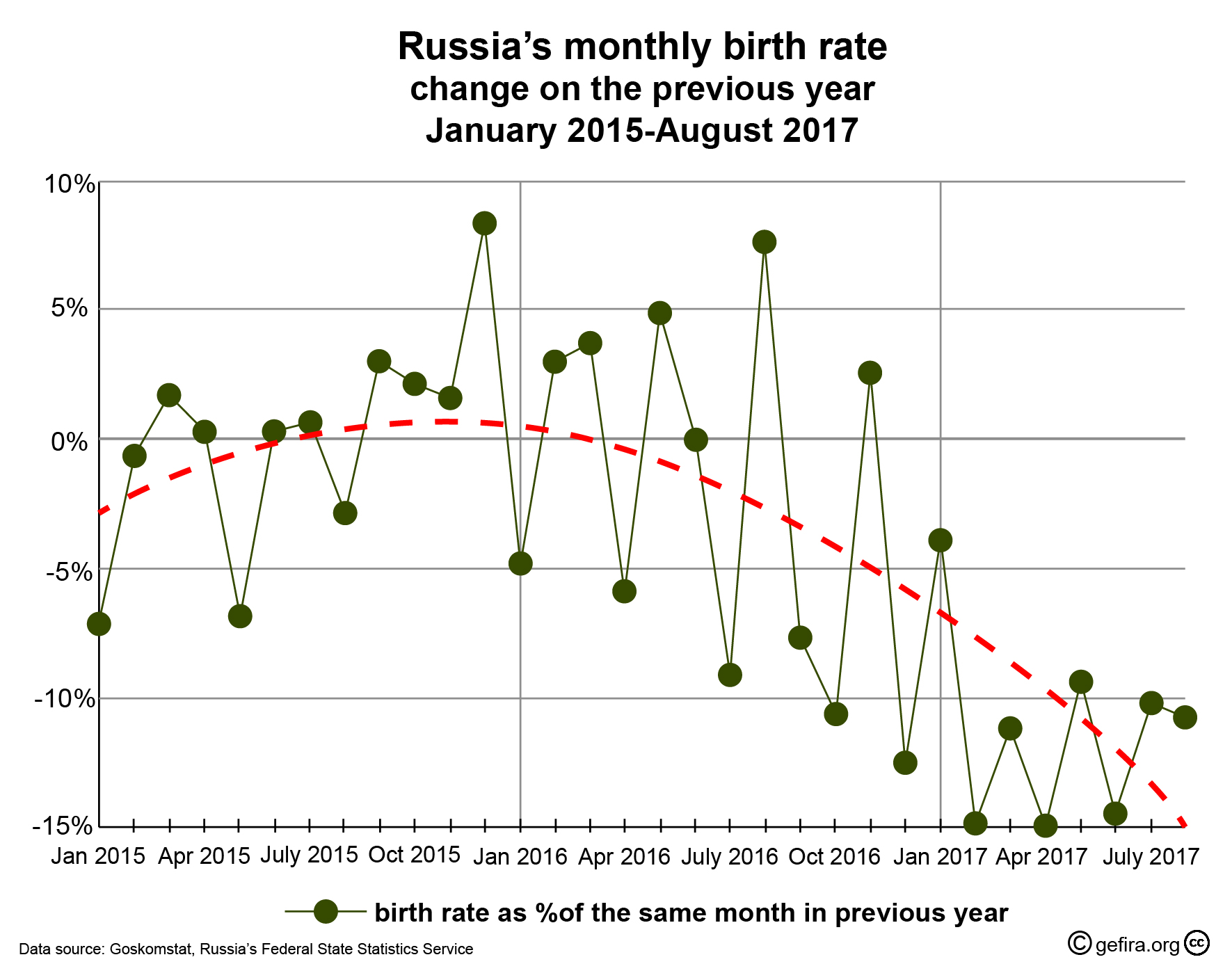 Benefits for single mothers - what can be expected in 2015 in Russia